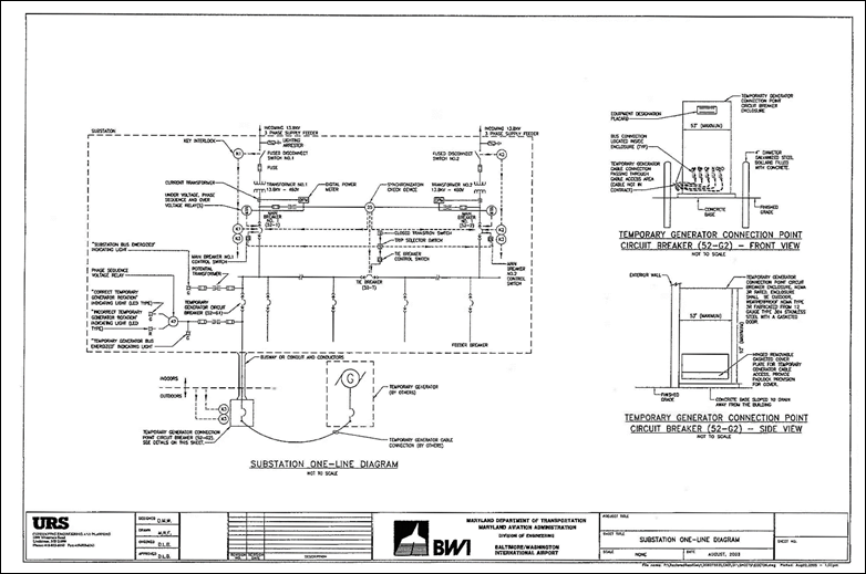 genset synchronizing panel wiring diagram 11 3 power distribution system and equipment  power distribution system and equipment